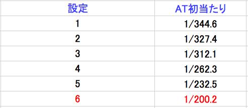 スクリーンショット 2014-10-30 0.23.56