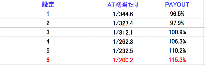 スクリーンショット 2014-10-30 0.38.03