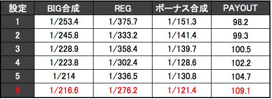スクリーンショット 2014-11-15 20.57.17