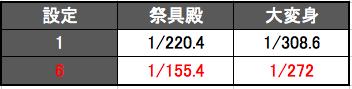 スクリーンショット 2014-11-15 21.59.52