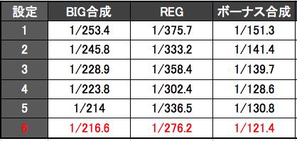 スクリーンショット 2014-11-15 21.57.40