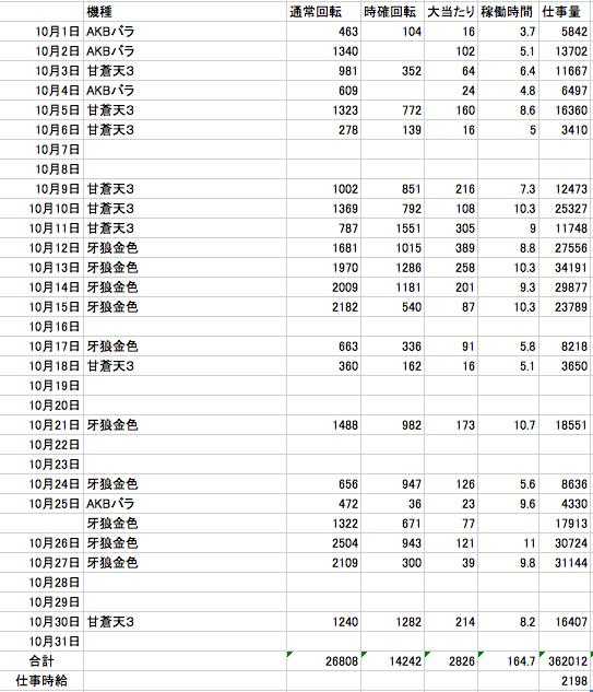 スクリーンショット 2014-10-31 21.48.59
