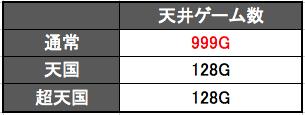 スクリーンショット 2014-11-15 21.37.45