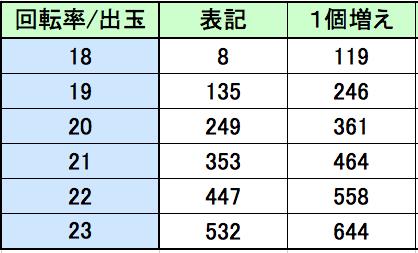 スクリーンショット 2014-11-21 10.51.45