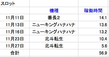 スクリーンショット 2014-11-30 23.50.26