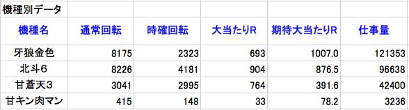 スクリーンショット 2014-11-30 23.49.39