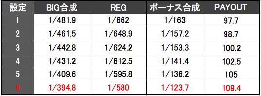 スクリーンショット 2014-12-09 23.41.48
