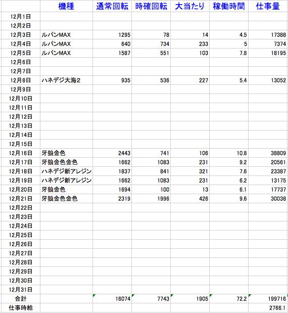 スクリーンショット 2014-12-31 16.39.14