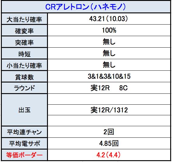 スクリーンショット 2014-12-01 21.31.46