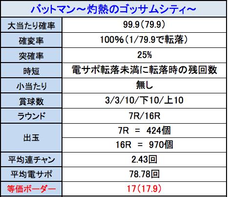 スクリーンショット 2015-01-26 10.08.34