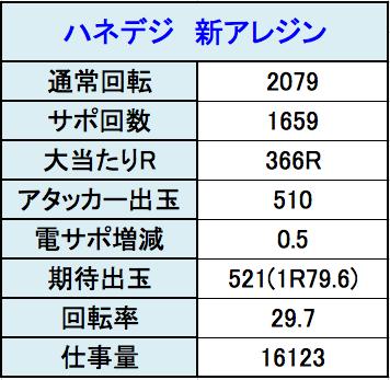 スクリーンショット 2015-01-06 23.17.29