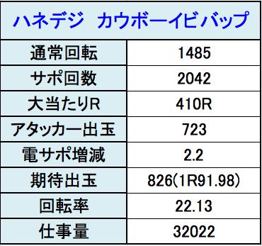 スクリーンショット 2015-01-11 23.41.44