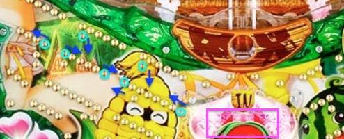 CR野菜の王国~サニーとルナの大収穫祭~電チューより