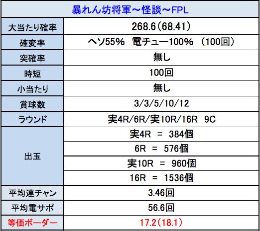 スクリーンショット 2015-02-12 0.57.36