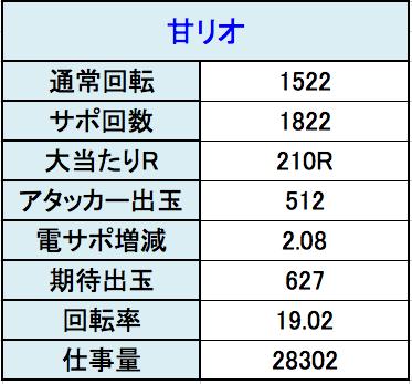 スクリーンショット 2015-03-26 23.24.52
