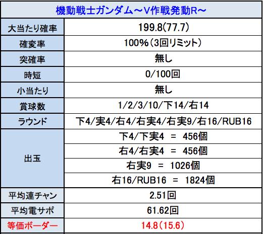 スクリーンショット 2015-03-01 21.47.25