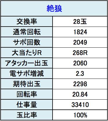 スクリーンショット 2015-04-25 0.11.23