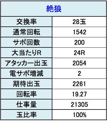 スクリーンショット 2015-04-22 23.35.14