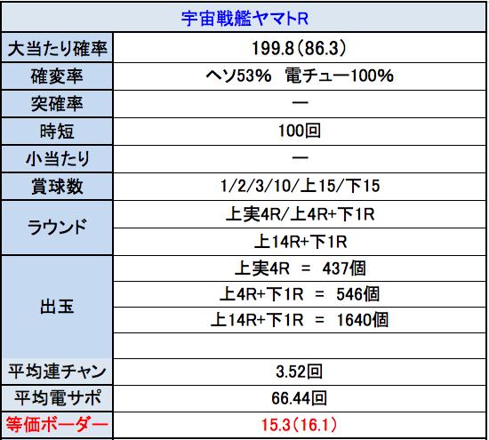 スクリーンショット 2015-05-11 23.54.10