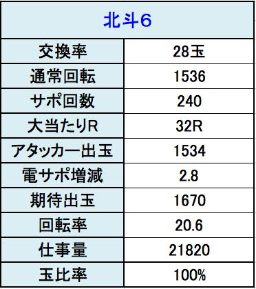 スクリーンショット 2015-05-15 0.03.21