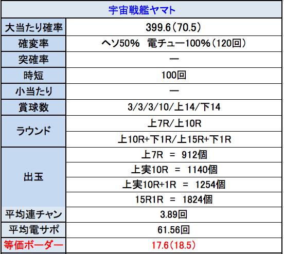 スクリーンショット 2015-05-12 0.10.13