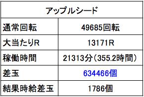 スクリーンショット 2015-10-16 20.56.53