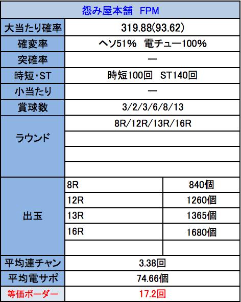 スクリーンショット 2015-11-29 18.58.54