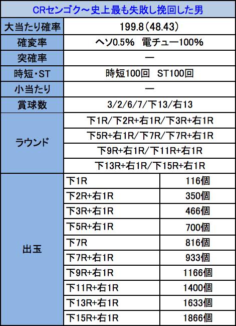 スクリーンショット 2015-11-18 6.44.23