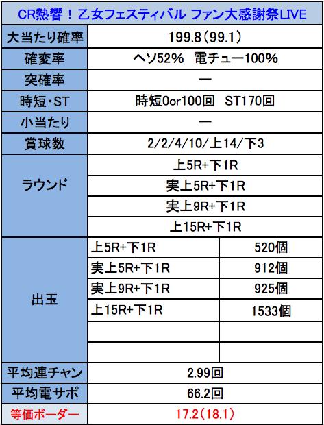 スクリーンショット 2015-12-23 18.56.23