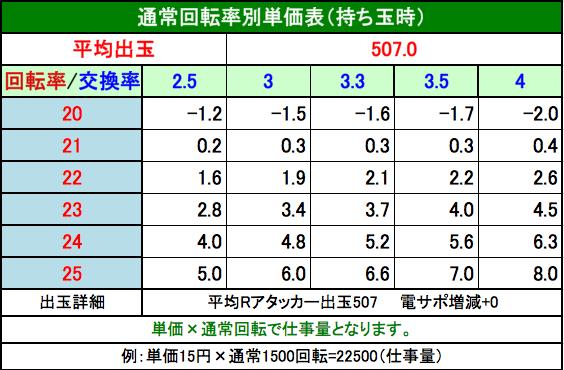 %e3%82%b9%e3%82%af%e3%83%aa%e3%83%bc%e3%83%b3%e3%82%b7%e3%83%a7%e3%83%83%e3%83%88-2016-11-20-20-01-36