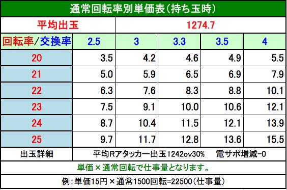 %e3%82%b9%e3%82%af%e3%83%aa%e3%83%bc%e3%83%b3%e3%82%b7%e3%83%a7%e3%83%83%e3%83%88-2016-11-19-8-45-30