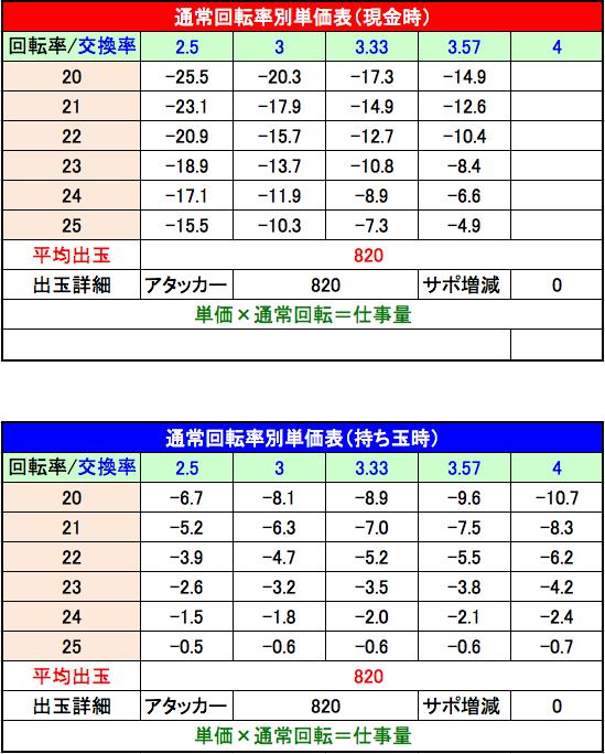 CR AnotherFPQZ単価表