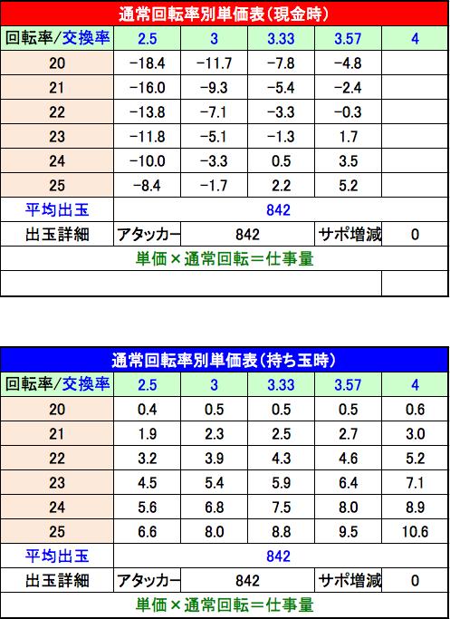 CR J-RUSH4 RSJ 単価表