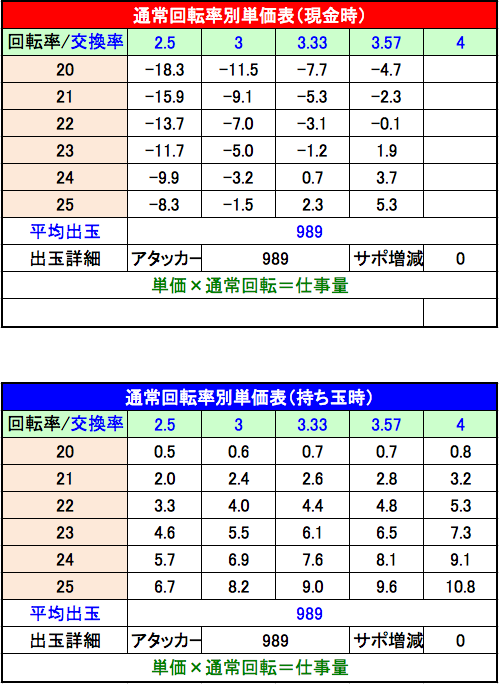 CR J-RUSH4 HSJ 単価表