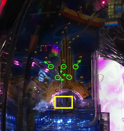 Pアナザーゴッドポセイドン-怒濤の神撃- 釘の見方 スタートヘソ